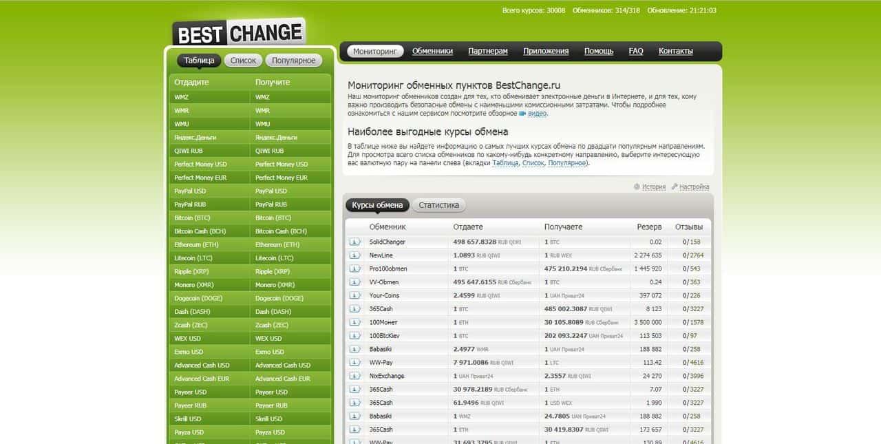 Рейтинг лучших обменников биткоина и криптовалют 2021 - Best Change - фото