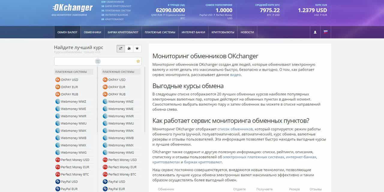 Рейтинг лучших обменников биткоина и криптовалют 2021 - Ok Changer - фото