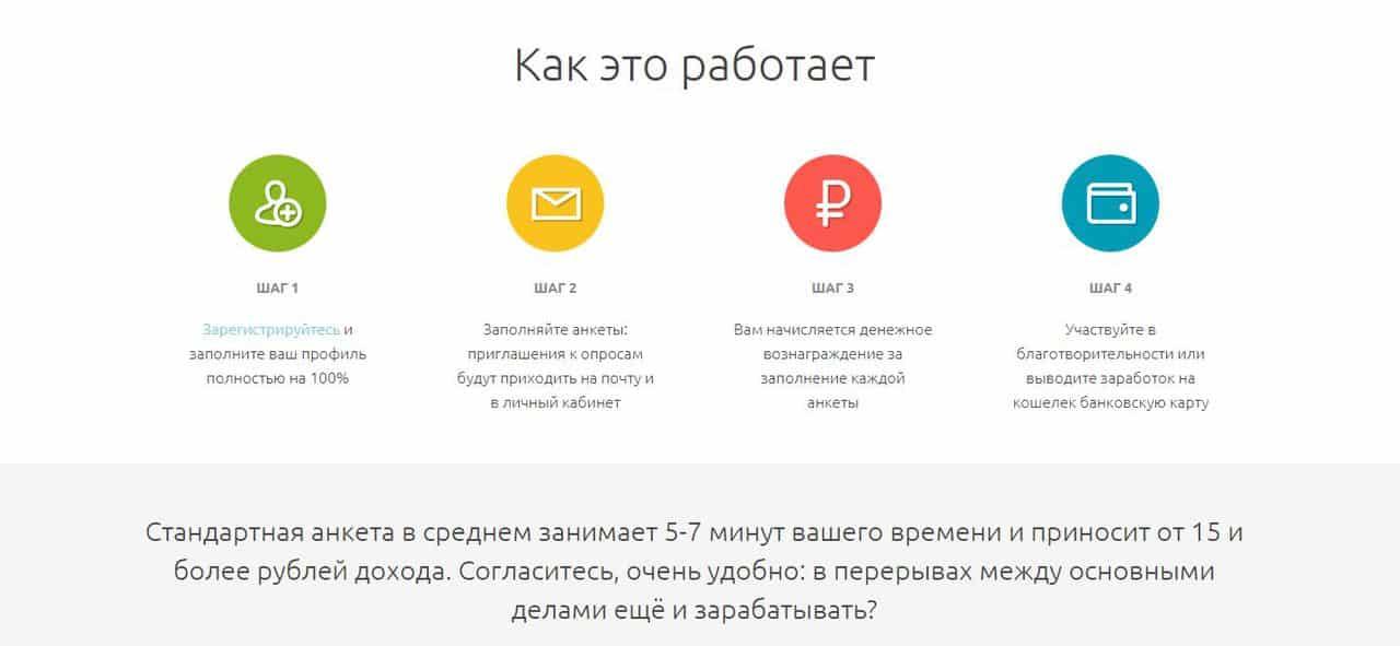 Заработок заполнение опросов онлайн гет ю биткоин