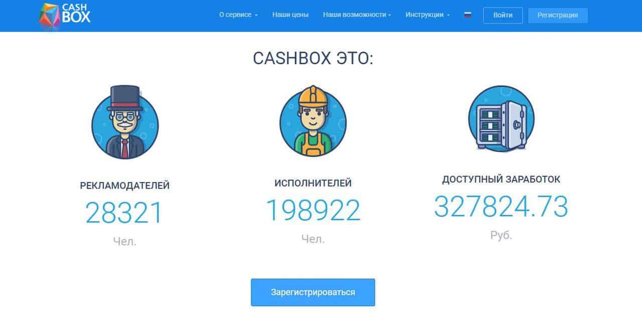 Обзор сервисов накрутки в социальных сетях - CashBox - фото