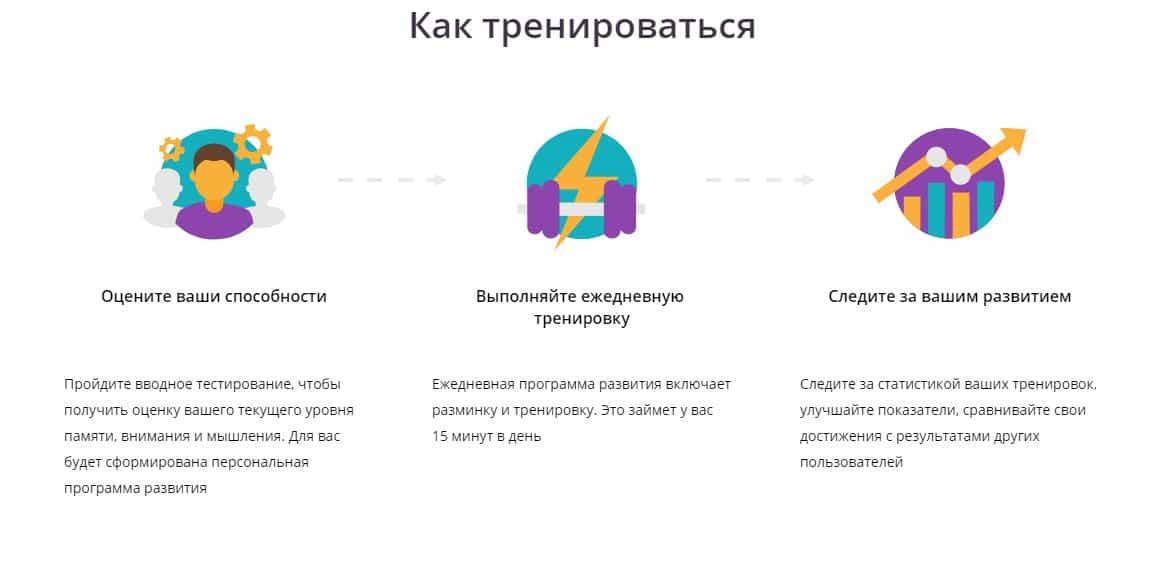 Обзор сервиса Wikium: платформы для развития памяти, мышления и внимания