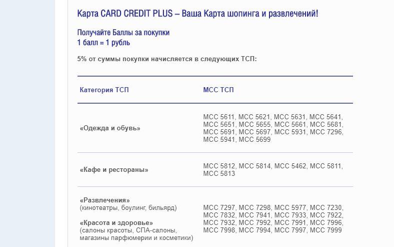 Лучшие банковские карты с кэшбэком в ресторанах и кафе 2021 - Card Credit Plus от Кредит Европа Банк - фото