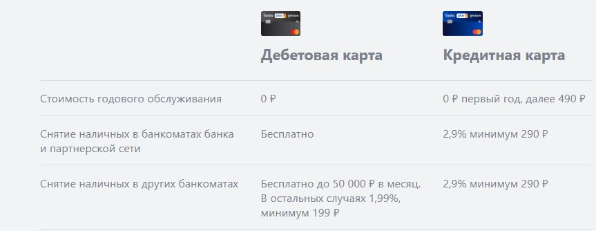 Банковская карта Яндекс.Плюс от Альфа-банка. Условия, кэшбэк, плюсы и минусы.