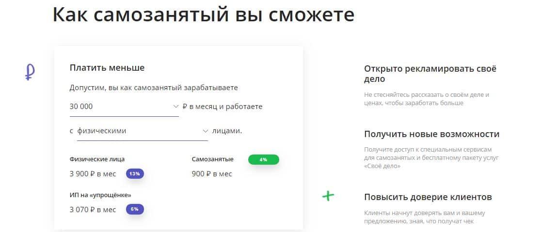 Лучшие банки для самозанятых граждан 2021. Где открыть счет? - Сбербанк - фото