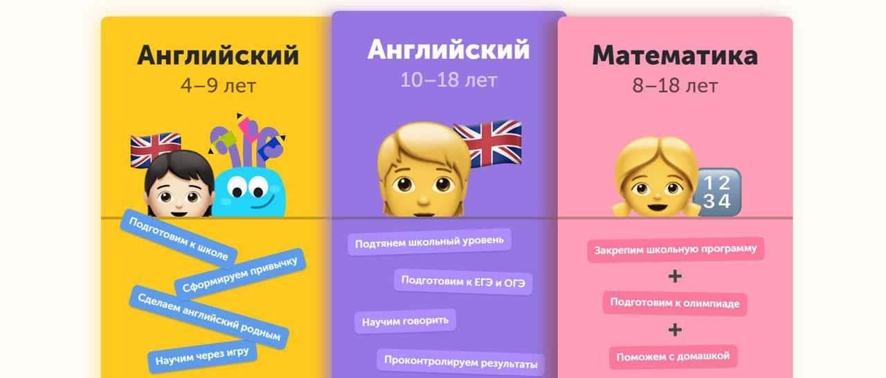 10 популярных сайтов для изучения английского для детей - Skyeng - фото