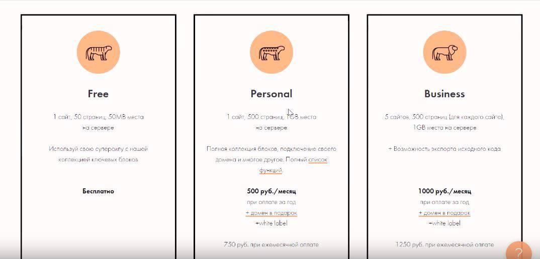 Как создать лендинг с нуля? Онлайн конструкторы для создания одностраничных сайтов