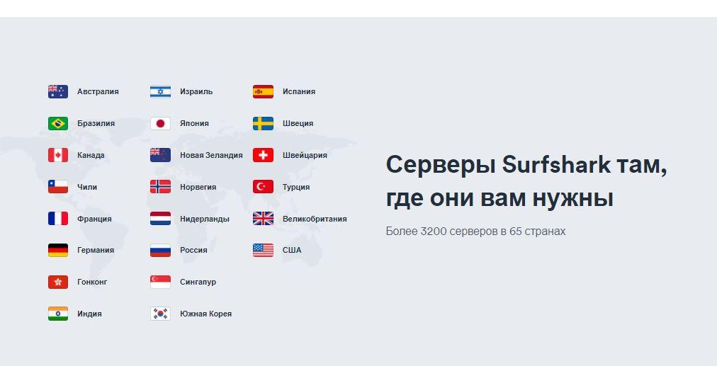 Как пользоваться Surfshark VPN? Плюсы и минусы сервиса