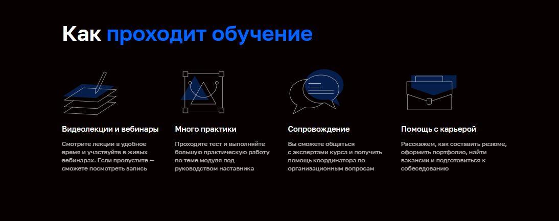 ТОП-3 лучших онлайн-курса по веб-дизайну